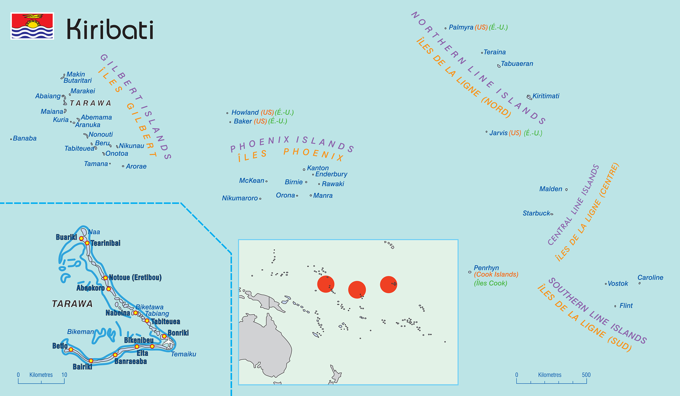 Kiribati Pacific Community