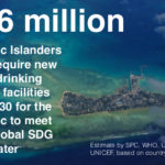 Focusing attention on Pacific challenges in achieving safe water and sanitation for all on World Water Day