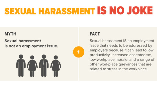 Sexual harassment: Myths and facts