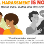 """Consent is the key word.  Silence does not signify consent."""